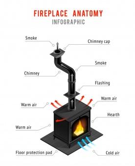 Dimniški sistemi